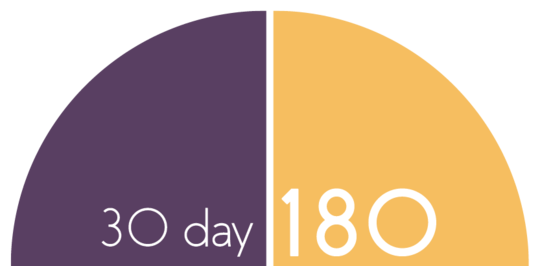 30day180